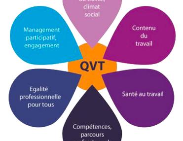 La QVT : une démarche pour soutenir les entreprises dans la crise sanitaire